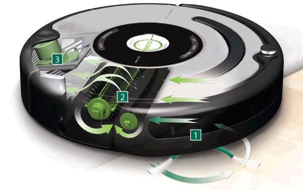уборка роботом пылесосом